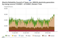 ERCOT-600x389.png