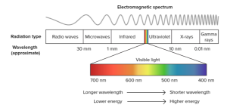 electromagnetic-spectrum-png-highres.png