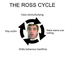 rosscycle.png
