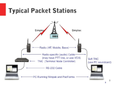packet-radio-overview-3-638.jpg