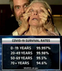 covid-19-survival-rates-open-eyes.jpeg