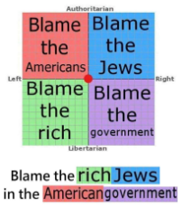 Blame the rich Jews in the American government!.jpg