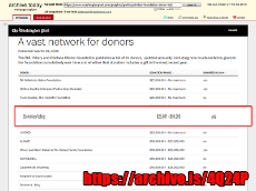 Dominion_Voting_Donation_To_Clinton_Foundation.png