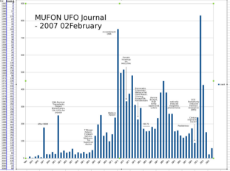 MUFON UFO Journal - 2007 02February.csv.jpg