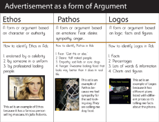 forms of argument in advertisement.jpg